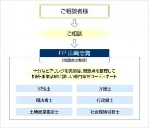 idx_fig_1